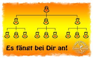 Read more about the article Das Glücksprinzip